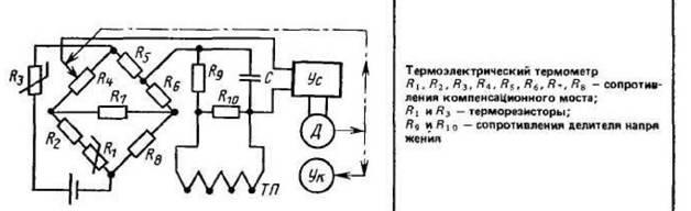 Жидкостной термометр (схема 1,